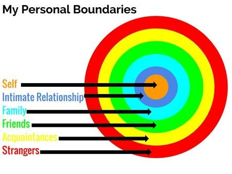 Boundaries Graphics 2