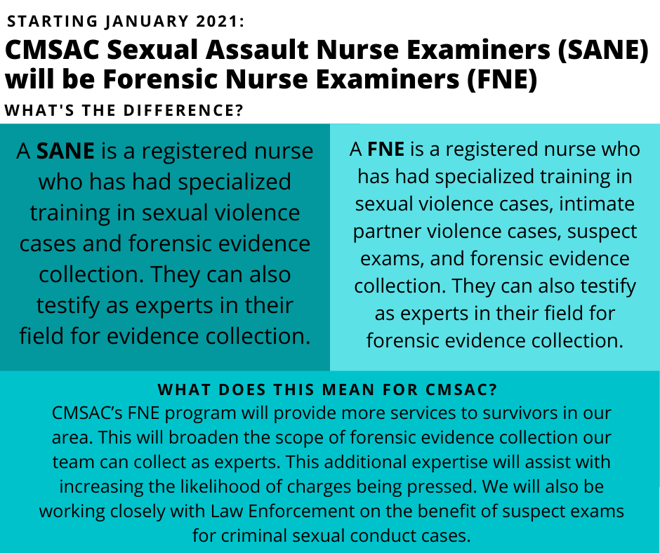 CMSAC Sexual Assault Nurse Examiners (SANE) will be Forensic Nurse Examiners (FNE) starting in January 2021